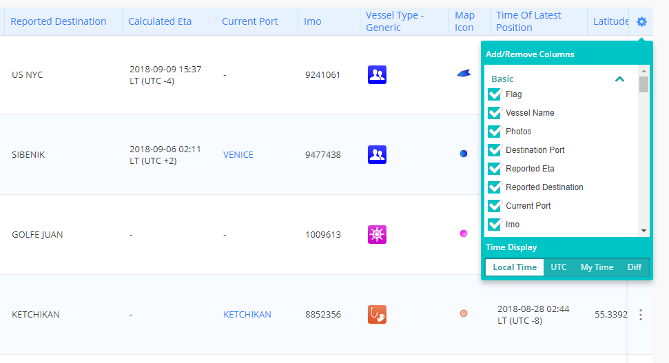 How to explore: Vessels Database – MarineTraffic Help